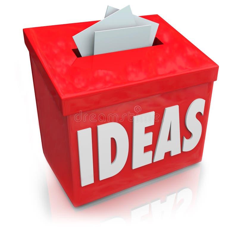 Δημιουργικό κιβώτιο πρότασης καινοτομίας ιδεών που συλλέγει τις σκέψεις IDE ελεύθερη απεικόνιση δικαιώματος