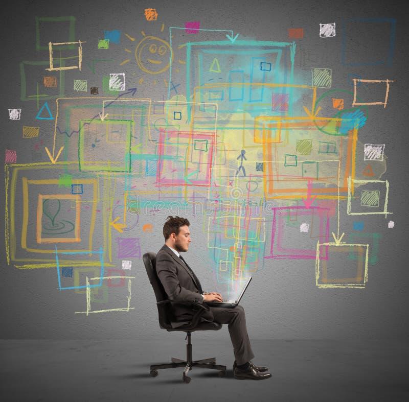 Δημιουργικό πρόγραμμα ενός επιχειρηματία στοκ εικόνα με δικαίωμα ελεύθερης χρήσης