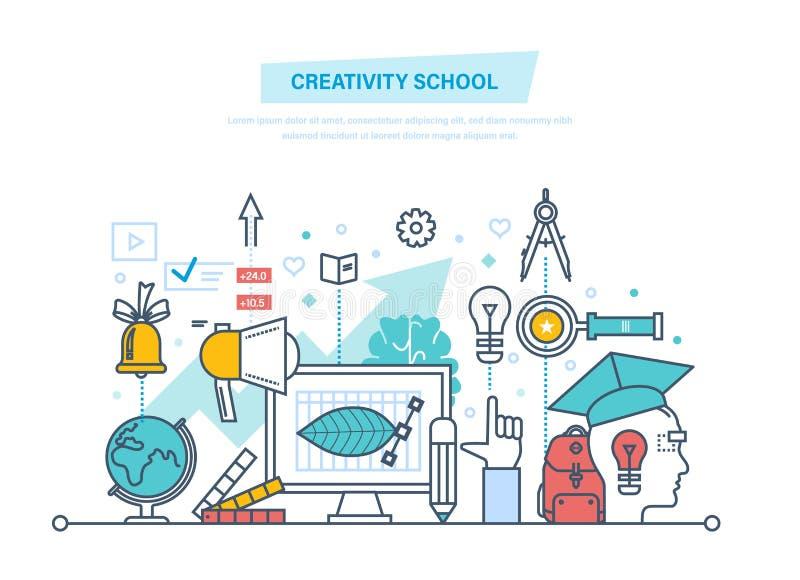Δημιουργικό σχολείο Κατάρτιση, από απόσταση εκμάθηση δημιουργικότητας, τεχνολογία, γνώση, διδασκαλία, εκπαίδευση απεικόνιση αποθεμάτων