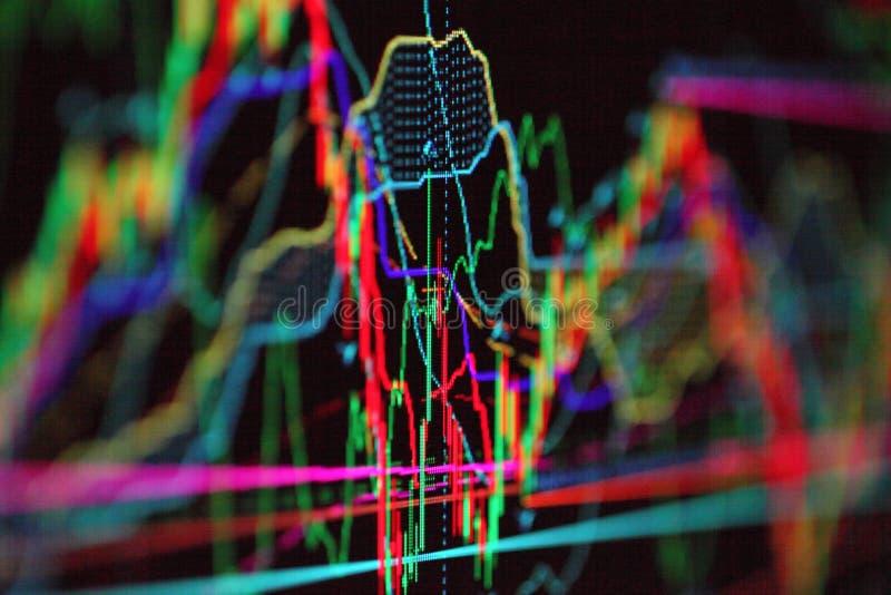 Διάγραμμα αγοράς στοκ φωτογραφίες με δικαίωμα ελεύθερης χρήσης