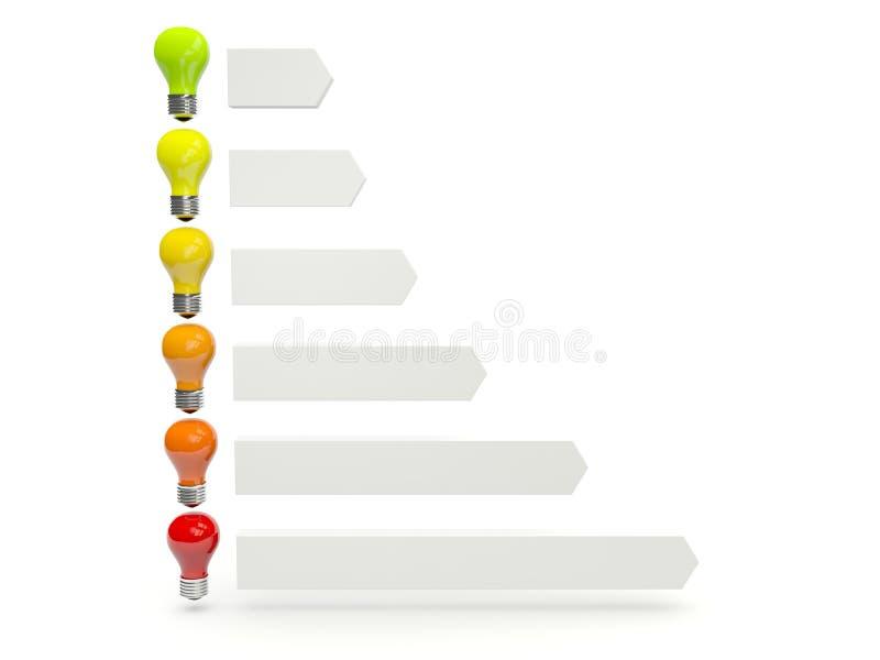 Download Διάγραμμα αποδοτικότητας λαμπών φωτός Απεικόνιση αποθεμάτων - εικονογραφία από αποδοτικότητα, ανασκόπησης: 62708916