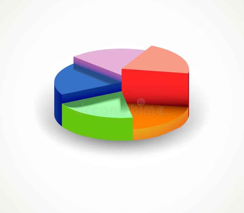Διάγραμμα από τα τμήματα. Διάνυσμα απεικόνιση αποθεμάτων