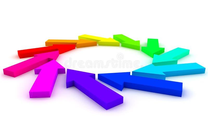 διάγραμμα βελών απεικόνιση αποθεμάτων