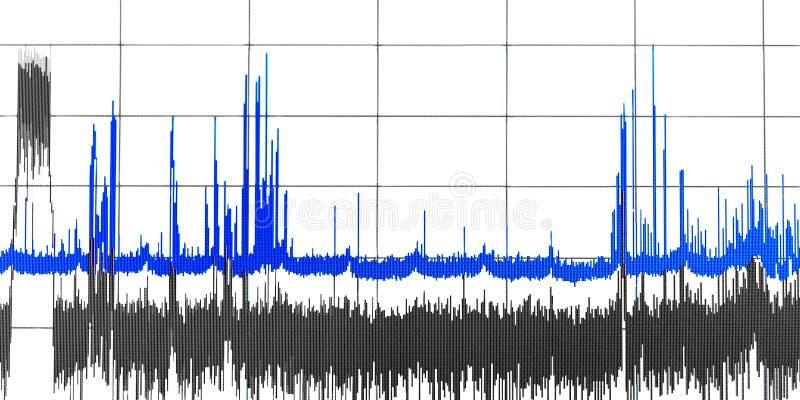 Διάγραμμα γραφικής παράστασης στην οθόνη οργάνων ελέγχου, επιστημονικό μέτρησης υπόβαθρο έννοιας ανάλυσης ελέγχου εξεταστικό στοκ φωτογραφία με δικαίωμα ελεύθερης χρήσης