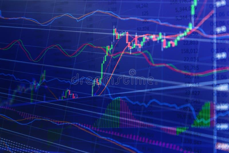 Διάγραμμα γραφικών παραστάσεων ραβδιών κεριών του busin επένδυσης χρηματιστηρίου tradin στοκ εικόνες