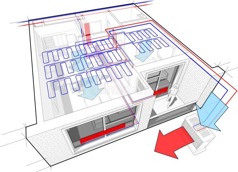 Διάγραμμα διαμερισμάτων με τη θέρμανση θερμαντικών σωμάτων και την ανώτατη ψύξη διανυσματική απεικόνιση