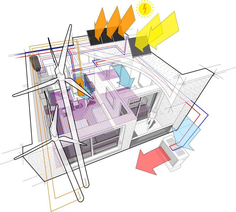 Διάγραμμα διαμερισμάτων με τη θέρμανση πατωμάτων και συνδεμένος με τους ανεμοστροβίλους και φωτοβολταϊκός και τα ηλιακά πλαίσια κ απεικόνιση αποθεμάτων