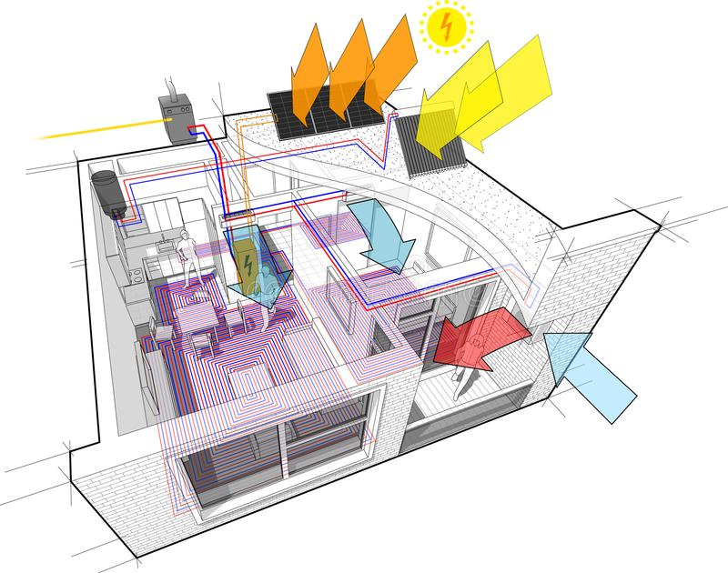 Διάγραμμα διαμερισμάτων με το βραστήρα θέρμανσης και αερίου θερμαντικών σωμάτων και φωτοβολταϊκός και τα ηλιακά πλαίσια και τον κ διανυσματική απεικόνιση
