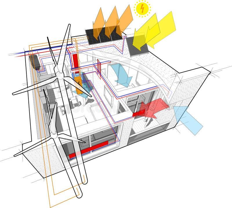 Διάγραμμα διαμερισμάτων με το θερμαντικό σώμα που θερμαίνει και που συνδέεται με τους ανεμοστροβίλους και φωτοβολταϊκός και τα ηλ ελεύθερη απεικόνιση δικαιώματος