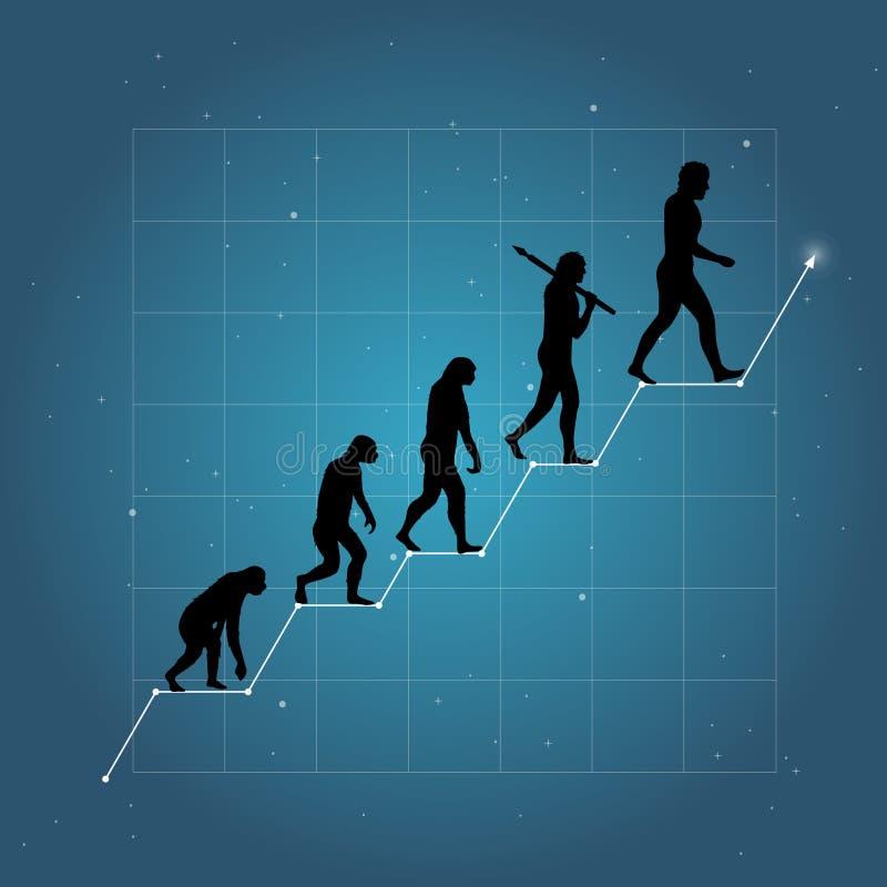 Διάγραμμα επιχειρησιακής αύξησης με την ανθρώπινη εξέλιξη διανυσματική απεικόνιση