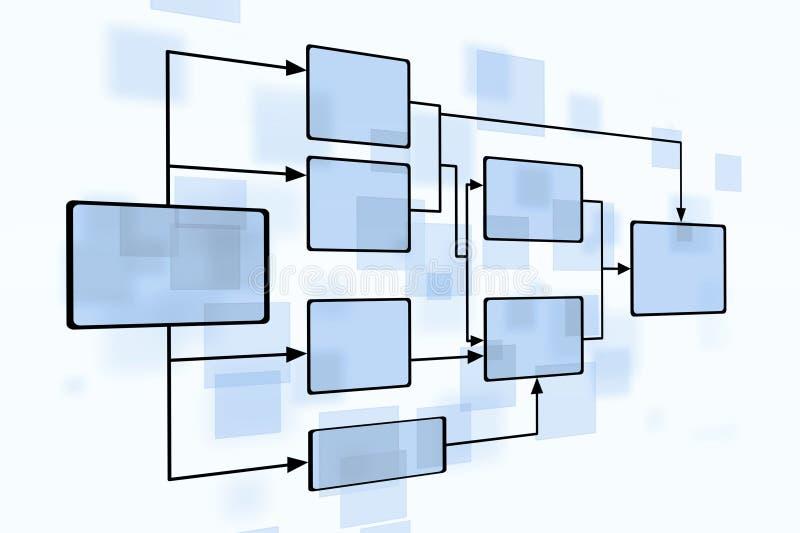 Διάγραμμα επιχειρησιακής μπλε ροής ελεύθερη απεικόνιση δικαιώματος