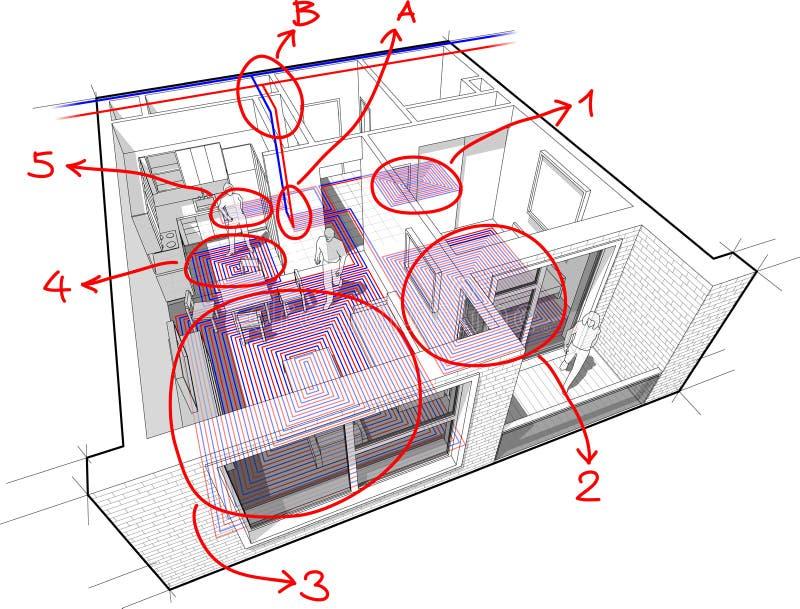 Διάγραμμα διαμερισμάτων με την underfloor θέρμανση και συρμένες τις χέρι σημειώσεις απεικόνιση αποθεμάτων