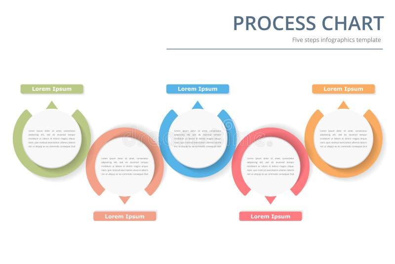 Διάγραμμα διαδικασίας απεικόνιση αποθεμάτων