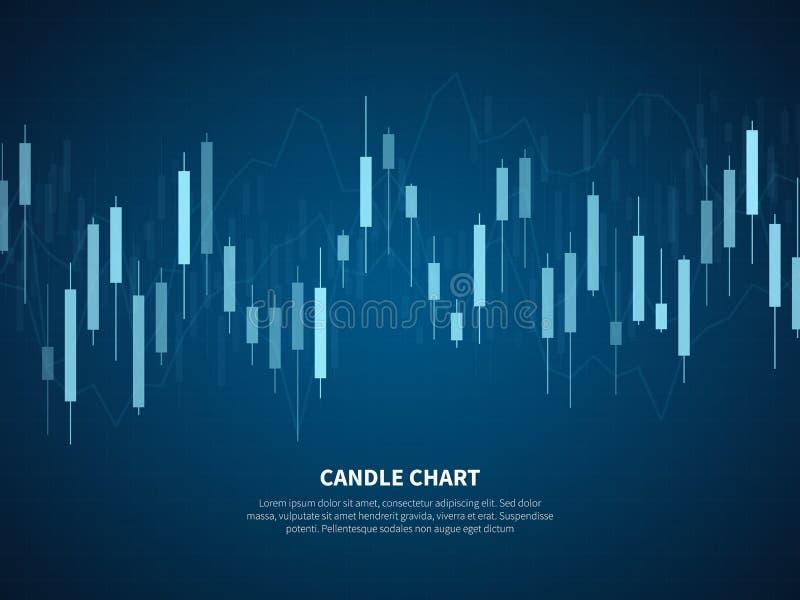 Διάγραμμα κεριών Αύξησης γραφικών παραστάσεων επένδυσης χρηματοδότησης επιχειρησιακού μάρκετινγκ ψηφιακός εμπορικός δείκτης τιμών απεικόνιση αποθεμάτων