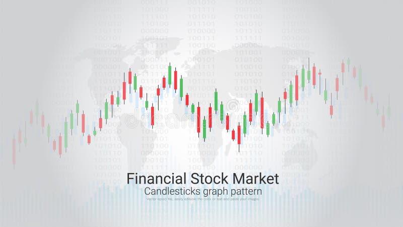 Διάγραμμα κηροπηγίων εμπορικών συναλλαγών Forex στην κινητή οθόνη διανυσματική απεικόνιση
