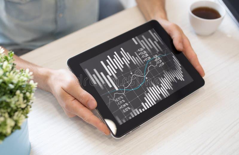 Διάγραμμα κηροπηγίων Χρηματιστήριο και γραφική παράσταση εμπορικών συναλλαγών Forex Απόδοση της επένδυσης ROI Οικονομικό υπόβαθρο στοκ φωτογραφία