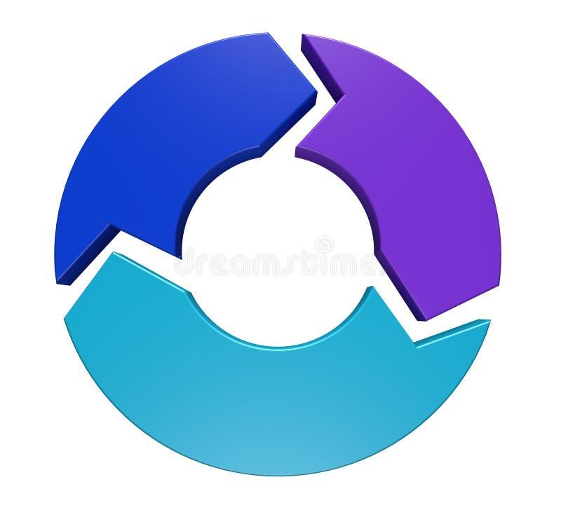 Διάγραμμα κύκλων επιχειρηματικών σχεδίων απεικόνιση αποθεμάτων