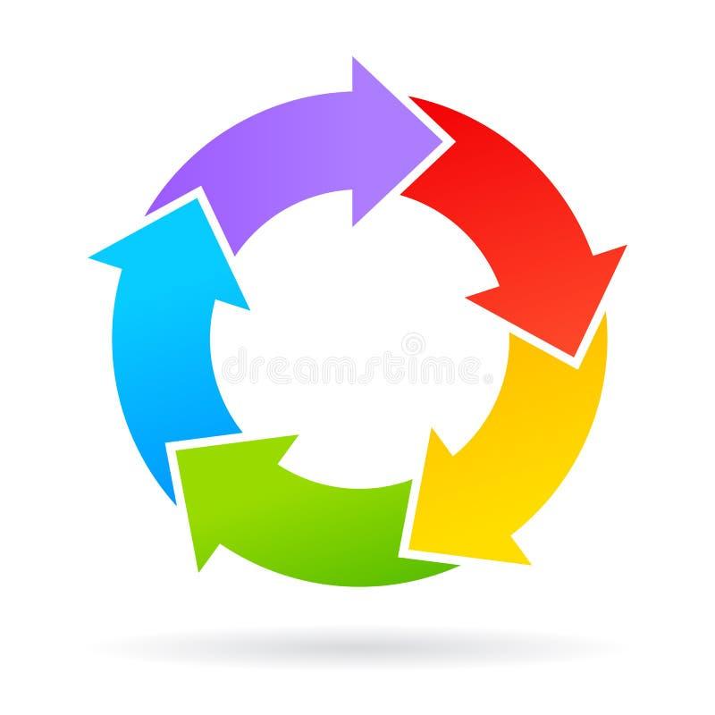 Διάγραμμα κύκλων ζωής διανυσματική απεικόνιση