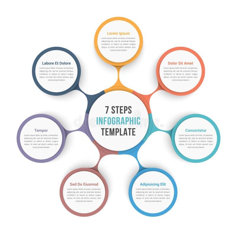 Διάγραμμα κύκλων με επτά βήματα διανυσματική απεικόνιση