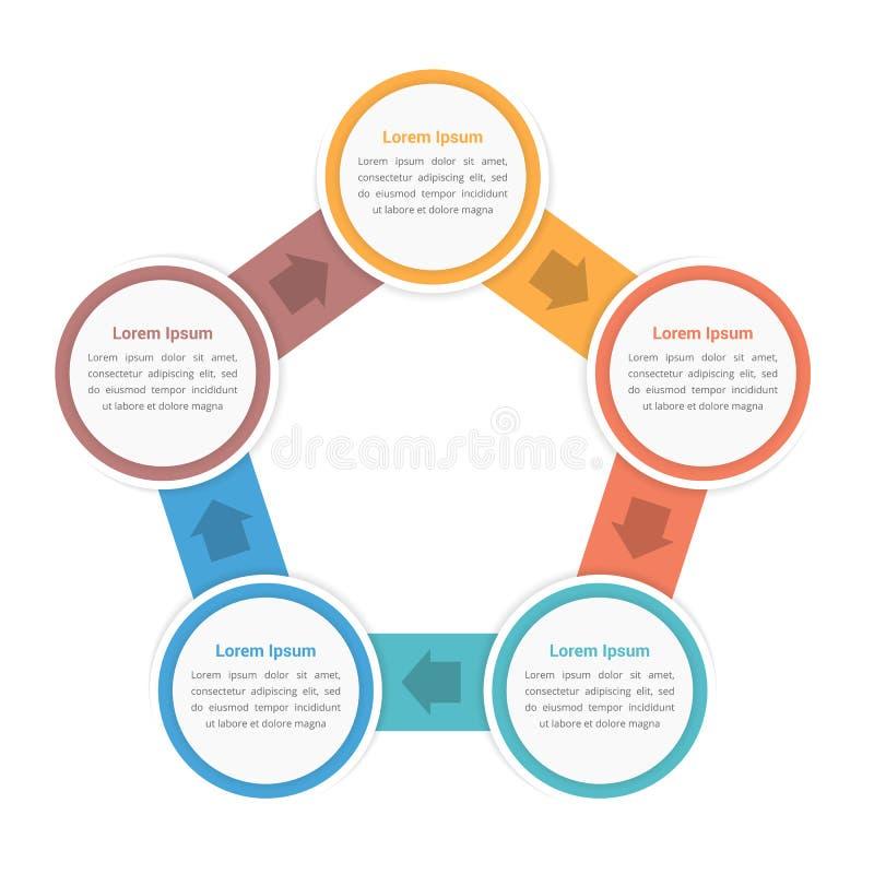 Διάγραμμα κύκλων με πέντε βήματα διανυσματική απεικόνιση