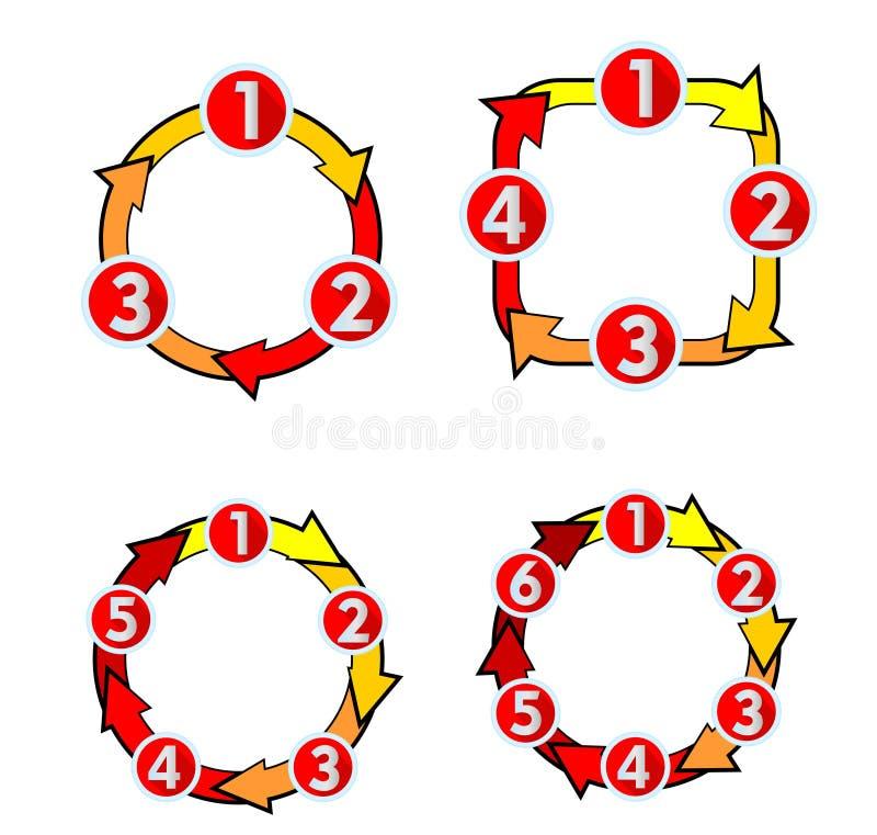 Διάγραμμα κύκλων με τα βέλη αριθμών για τρία, τέσσερα, πέντε και έξι βήματα Στοιχεία σχεδίου προτύπων Infographic διανυσματική απεικόνιση