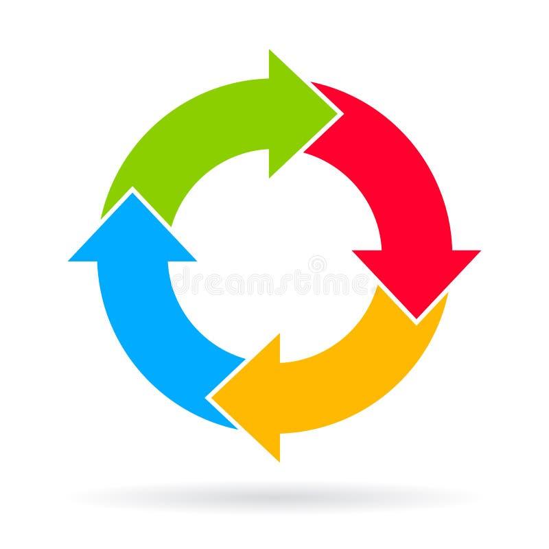 Διάγραμμα κύκλων τεσσάρων βημάτων διανυσματική απεικόνιση
