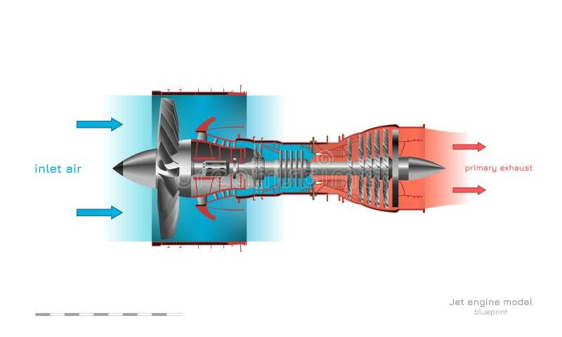 Διάγραμμα λειτουργίας του κινητήρα Jet Στροβιλοκινητήρες αεροπλάνου Βιομηχανικό σχέδιο αεροδιαστημικής βάσης σχέδιο 3δ με κινητήρ ελεύθερη απεικόνιση δικαιώματος
