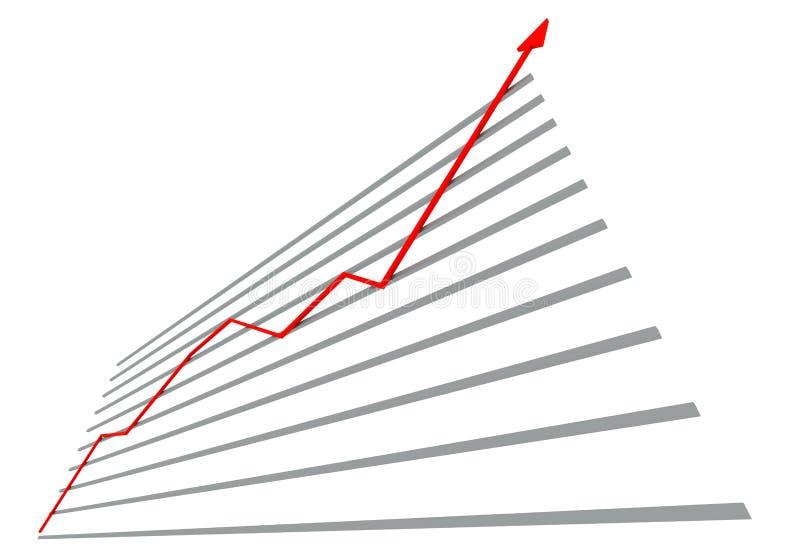 Διάγραμμα με την κόκκινη καμπύλη διανυσματική απεικόνιση