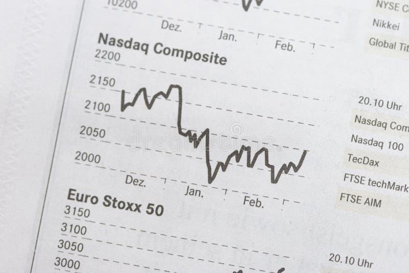Download διάγραμμα οικονομικό στοκ εικόνες. εικόνα από εμπόριο, ανταλλαγή - 124338