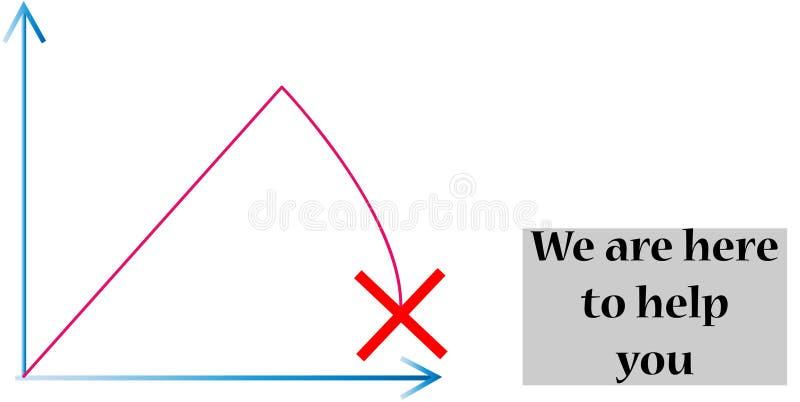 Διάγραμμα, παρακμή, πτώση, μείωση, πτώση, πτώση, βοήθεια υποχώρησης ελεύθερη απεικόνιση δικαιώματος