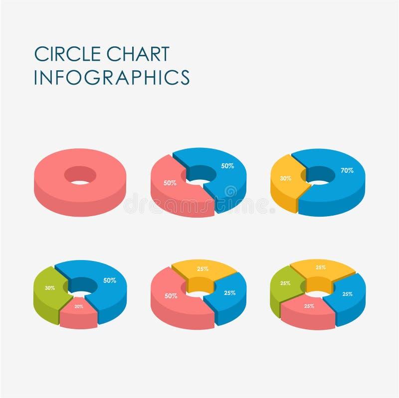 Διάγραμμα πιτών, κύκλος, τρισδιάστατο διανυσματικό επίπεδο σχέδιο στοιχείων Infographics, πλήρες χρώμα, σύνολο ελεύθερη απεικόνιση δικαιώματος