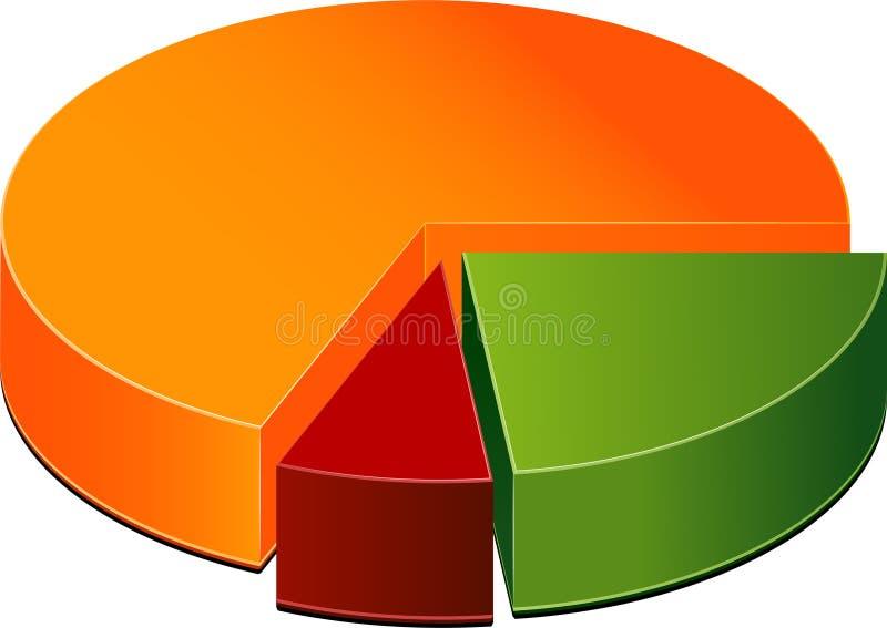 Διάγραμμα πιτών απεικόνιση αποθεμάτων