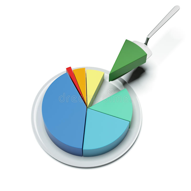 Διάγραμμα πιτών σε ένα πιάτο απεικόνιση αποθεμάτων