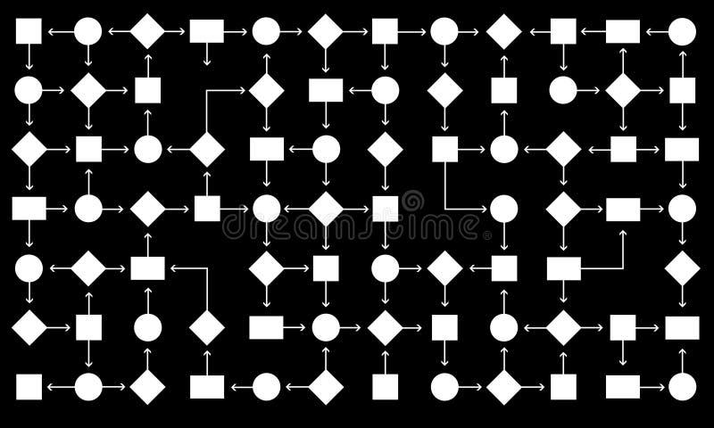Διάγραμμα ροής διανυσματική απεικόνιση