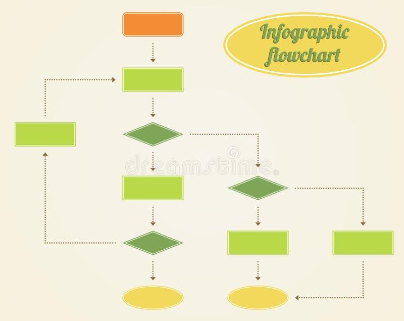 Διάγραμμα ροής infographic ελεύθερη απεικόνιση δικαιώματος