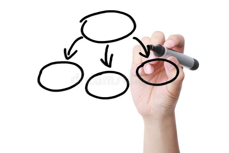 Διάγραμμα 5 σχεδίων χεριών στοκ εικόνα με δικαίωμα ελεύθερης χρήσης