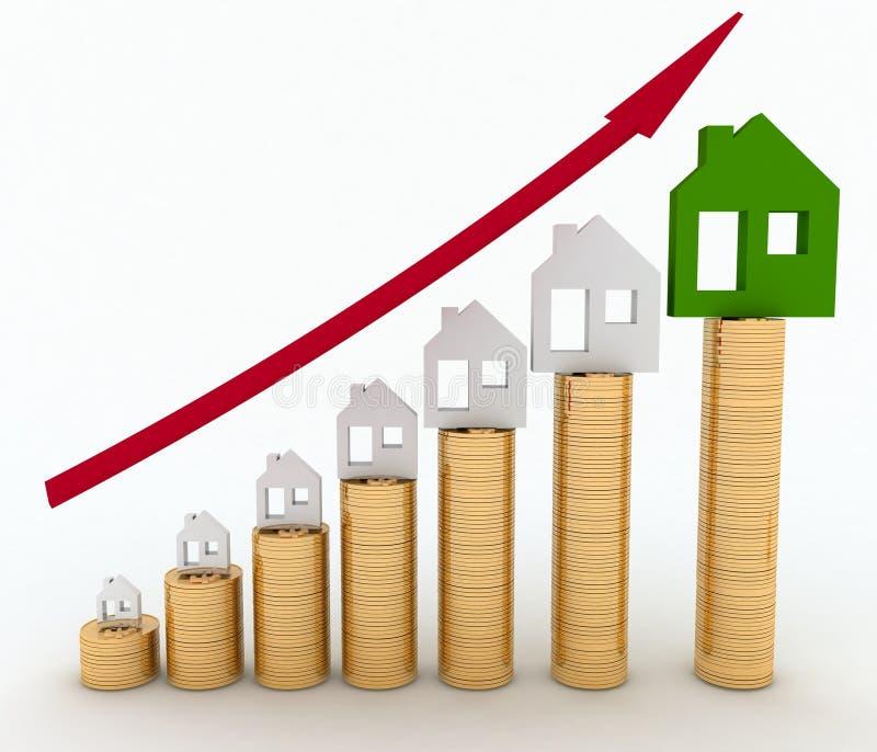 Διάγραμμα της ανάπτυξης των τιμών ακίνητων περιουσιών ελεύθερη απεικόνιση δικαιώματος