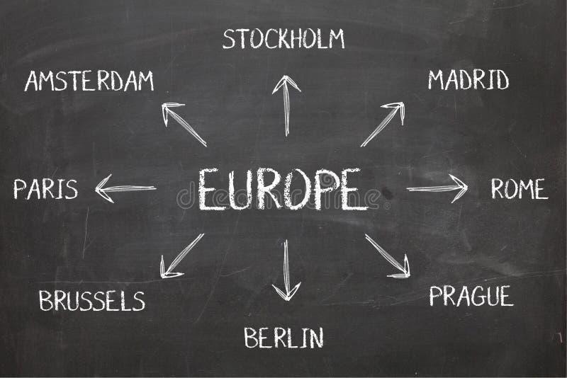Διάγραμμα της Ευρώπης στον πίνακα στοκ φωτογραφία