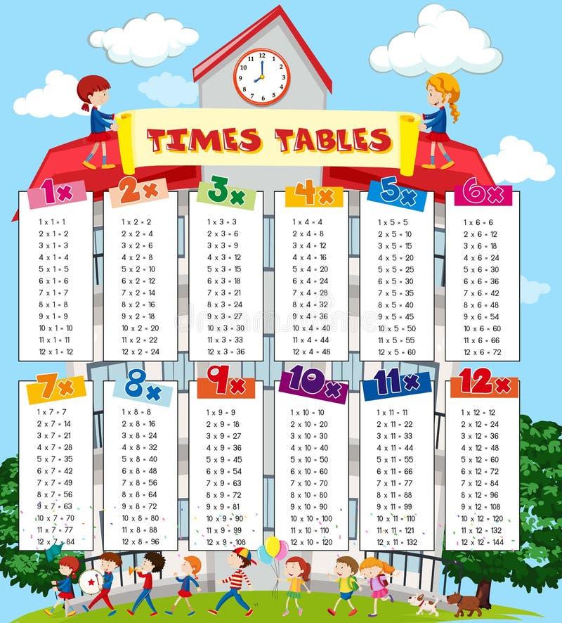 Διάγραμμα χρονικών πινάκων με τα παιδιά στο σχολικό υπόβαθρο απεικόνιση αποθεμάτων