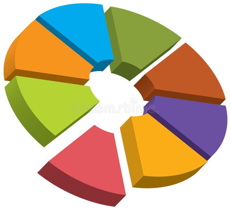 διάγραμμα απεικόνιση αποθεμάτων