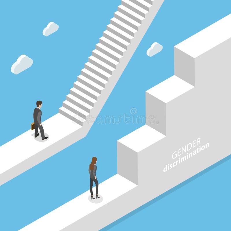 Διάκριση γένους και isometric επίπεδη διανυσματική έννοια ανισότητας ελεύθερη απεικόνιση δικαιώματος