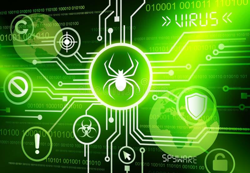 Διάνυσμα έννοιας αραχνών ιών ελεύθερη απεικόνιση δικαιώματος