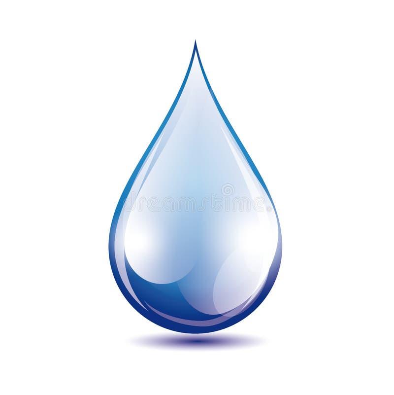 Διάνυσμα απελευθέρωσης νερού διανυσματική απεικόνιση
