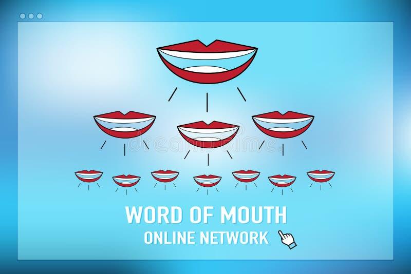 Διάνυσμα: από στόμα σε στόμα σε απευθείας σύνδεση δίκτυο στην οθόνη μηχανών αναζήτησης στο μπλε απεικόνιση αποθεμάτων