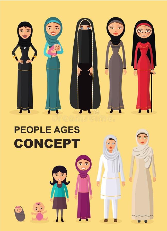 Διάνυσμα - αραβικές γενεές ανθρώπων στις διαφορετικές ηλικίες που απομονώνονται στο άσπρο υπόβαθρο Αραβική γυναίκα που γερνά: μωρ απεικόνιση αποθεμάτων