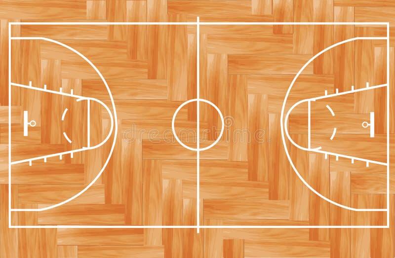διάνυσμα γήπεδο μπάσκετ ξύλινο διανυσματική απεικόνιση