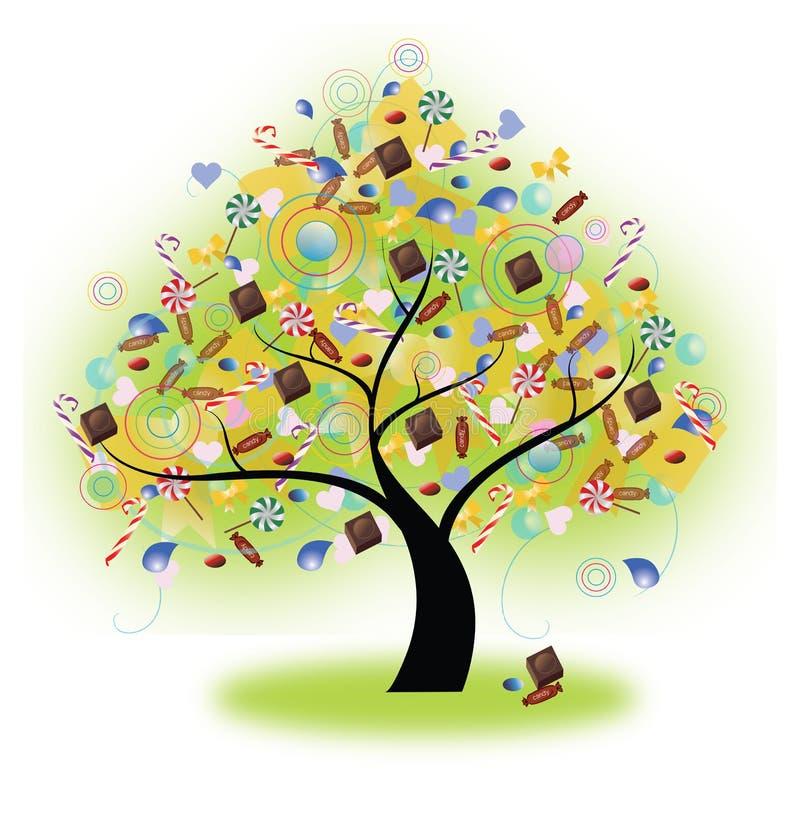 διάνυσμα δέντρων καραμελών ελεύθερη απεικόνιση δικαιώματος