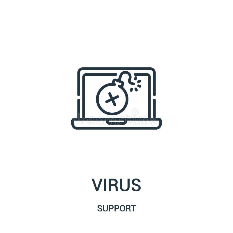διάνυσμα εικονιδίων ιών από τη συλλογή υποστήριξης Λεπτή διανυσματική απεικόνιση εικονιδίων περιλήψεων ιών γραμμών Γραμμικό σύμβο διανυσματική απεικόνιση