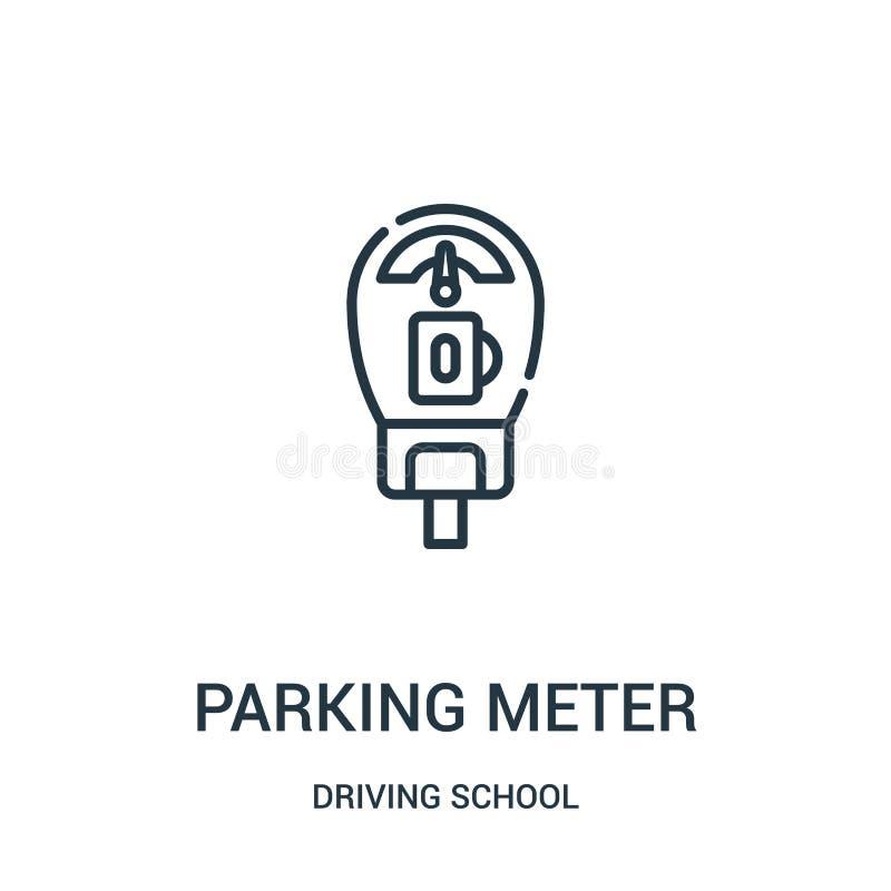 διάνυσμα εικονιδίων μετρητών χώρων στάθμευσης από την οδήγηση της σχολικής συλλογής Λεπτή διανυσματική απεικόνιση εικονιδίων περι ελεύθερη απεικόνιση δικαιώματος