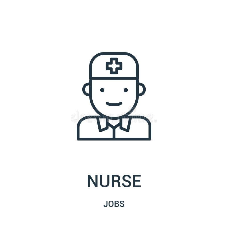 διάνυσμα εικονιδίων νοσοκόμων από τη συλλογή εργασιών Λεπτή διανυσματική απεικόνιση εικονιδίων περιλήψεων νοσοκόμων γραμμών r απεικόνιση αποθεμάτων